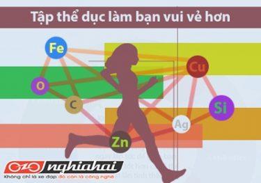 Kế hoạch huấn luyện đạp xe 7 ngày cho những người bận rộn 1