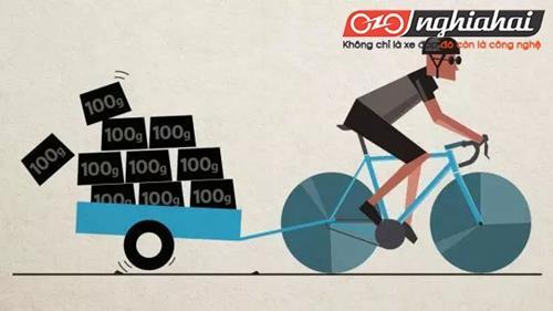 Để giảm 1 kg mỡ chúng ta phải đạp xe với quãng đường bao xa 1